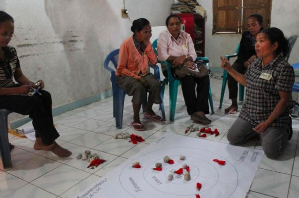 Action Research with Women Survivors of Torture and Violence